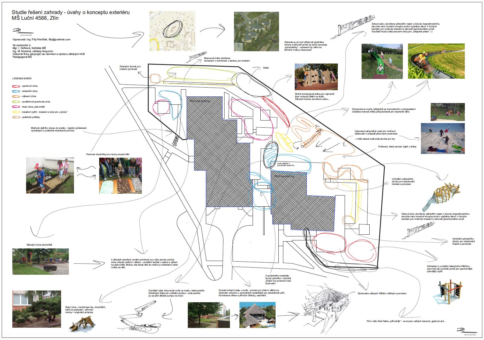Návrh zahrady pro školku Zlín